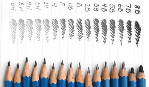 Pencils.  What does H or B or HB mean?